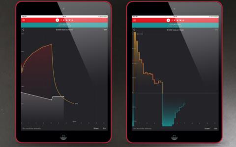 IKAWA Sample Roaster rate of rise graph